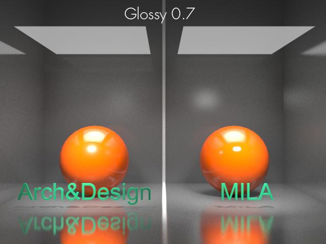 Glossy 0.7
