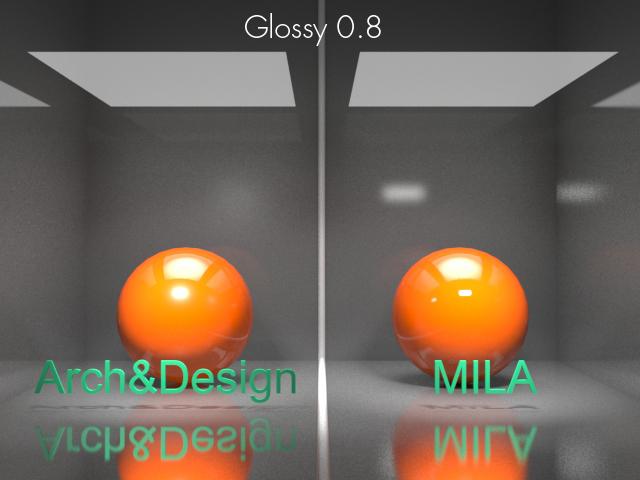 Glossy 0.8