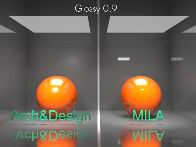 Glossy 0.9